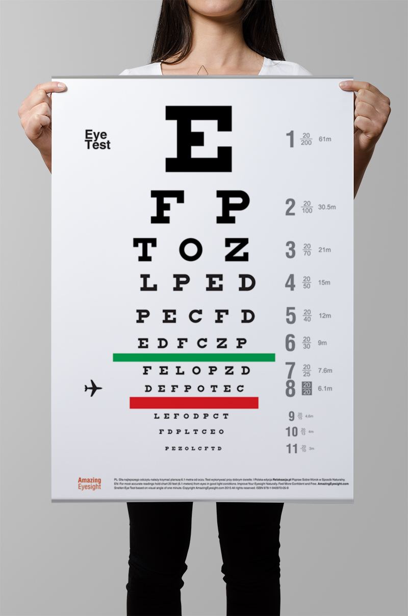 Plansza do Samodzielnego Sprawdzania Oczu
